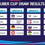 Uber Cup Draw